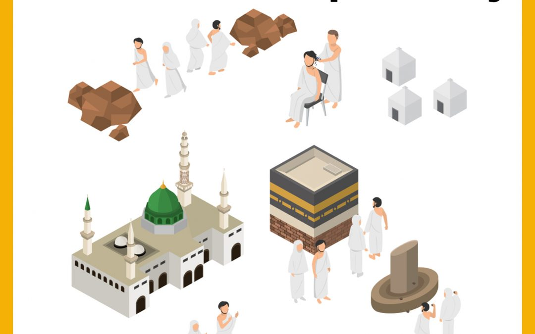 Kesalahan – Kesalahan Seputar Haji